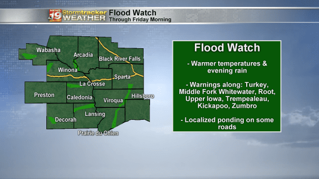 Flood Watch and Warnings