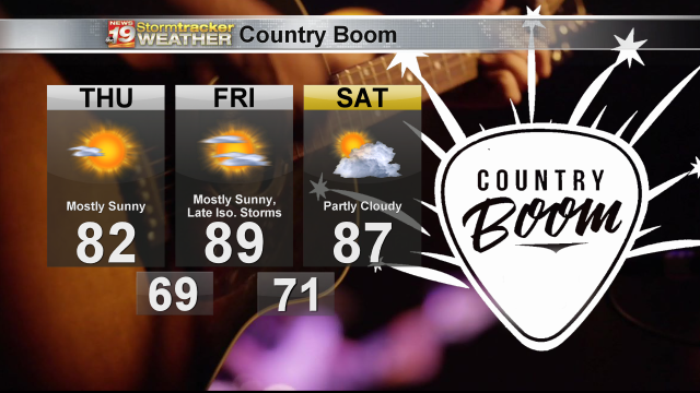 Country-Boom-Weekend-Forecast
