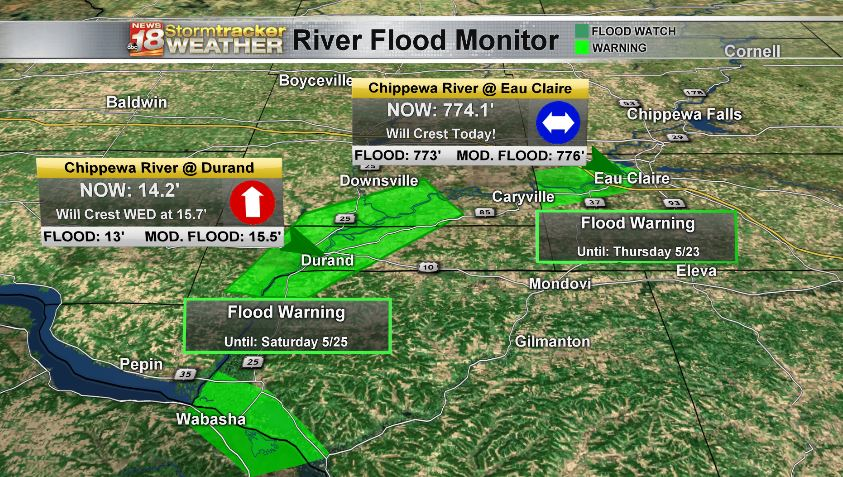 Chippewa River now above flood stage, several areas now closed in Eau Claire