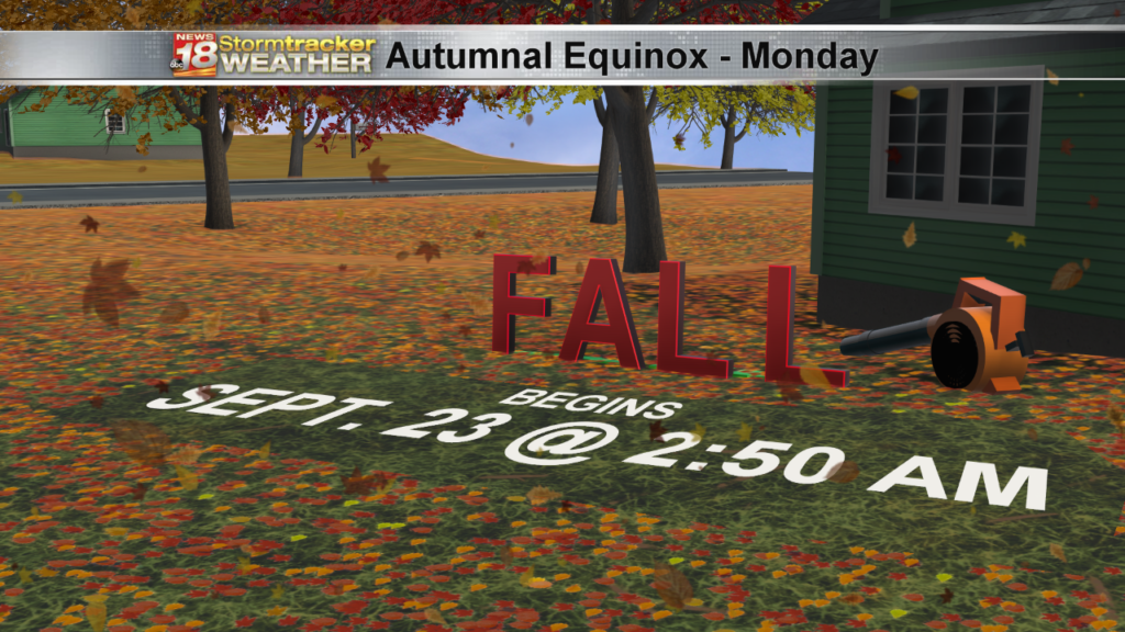 Cooling down just in time for fall - WQOW