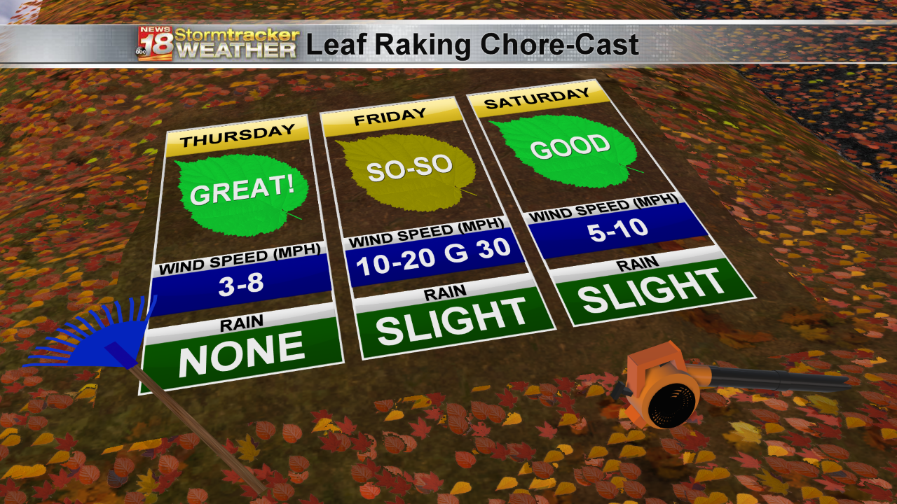 GREAT late fall weather expected through the weekend!