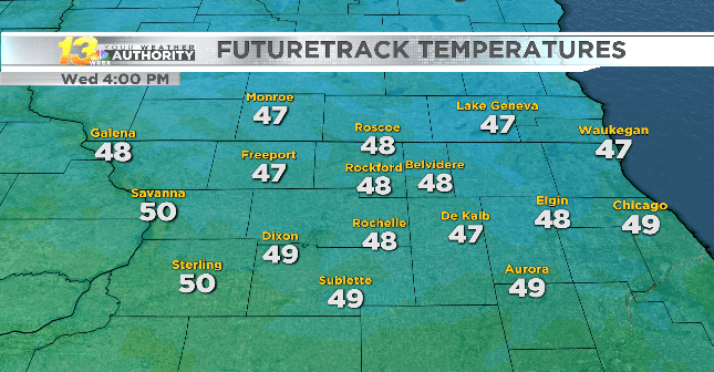 Windy and cool Wednesday ahead