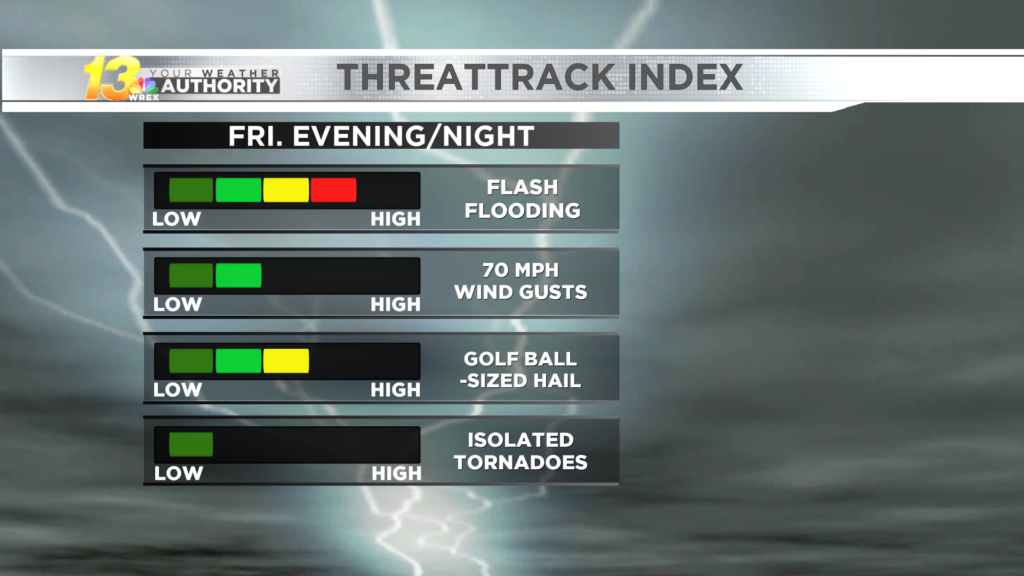 Storms fire back up again overnight and Saturday morning