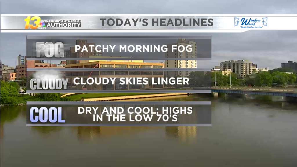Despite cloudy skies, Monday remains dry