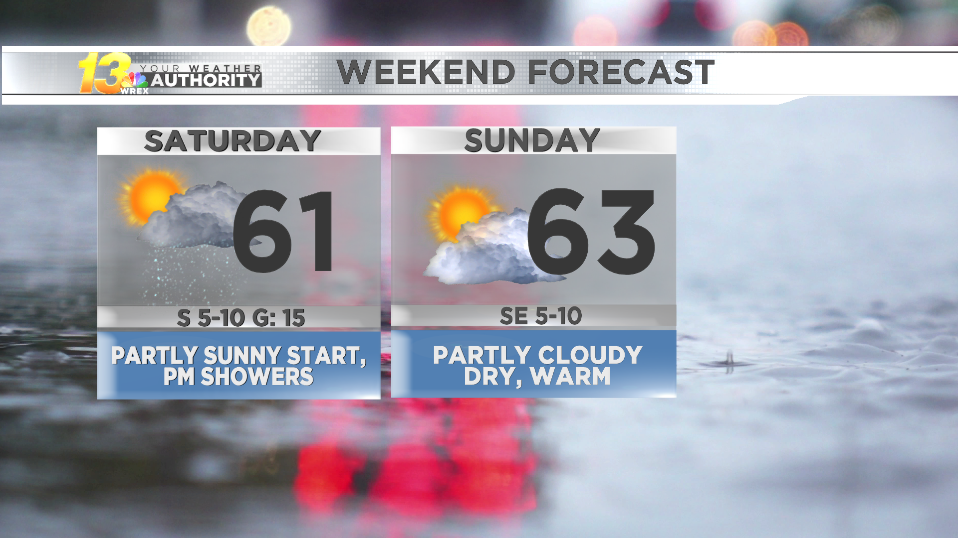 Rain chances are ahead this weekend