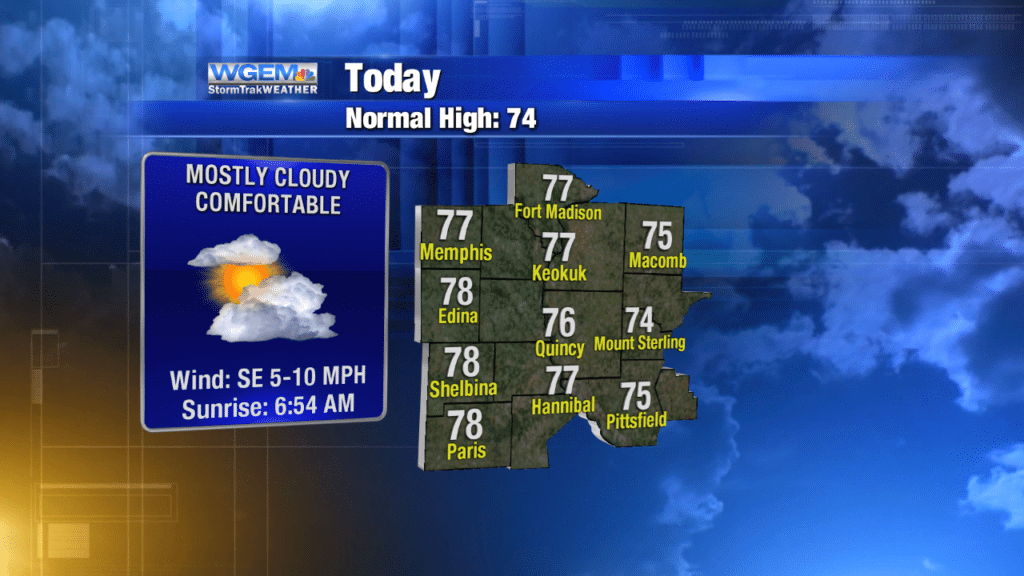 Mostly cloudy today with storms in the forecast