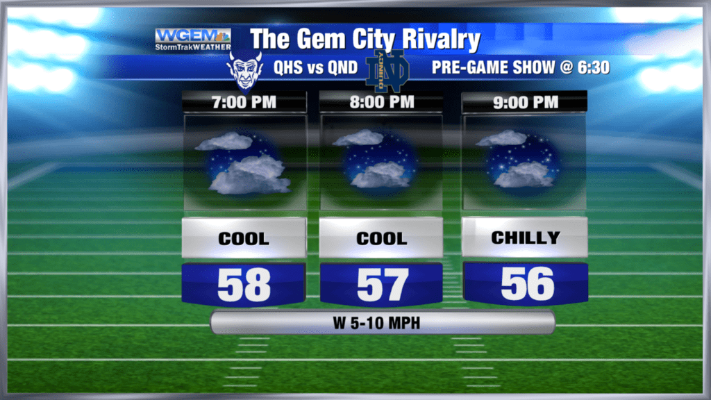 Cool and mostly cloudy for Friday Night Football