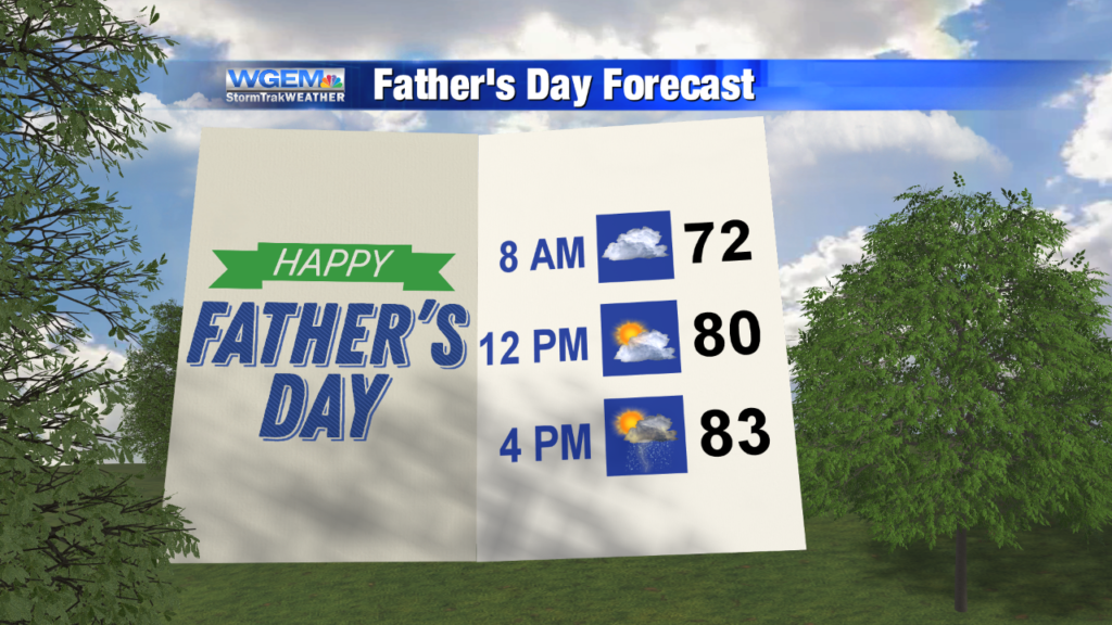 Chance for isolated storms for Father's Day