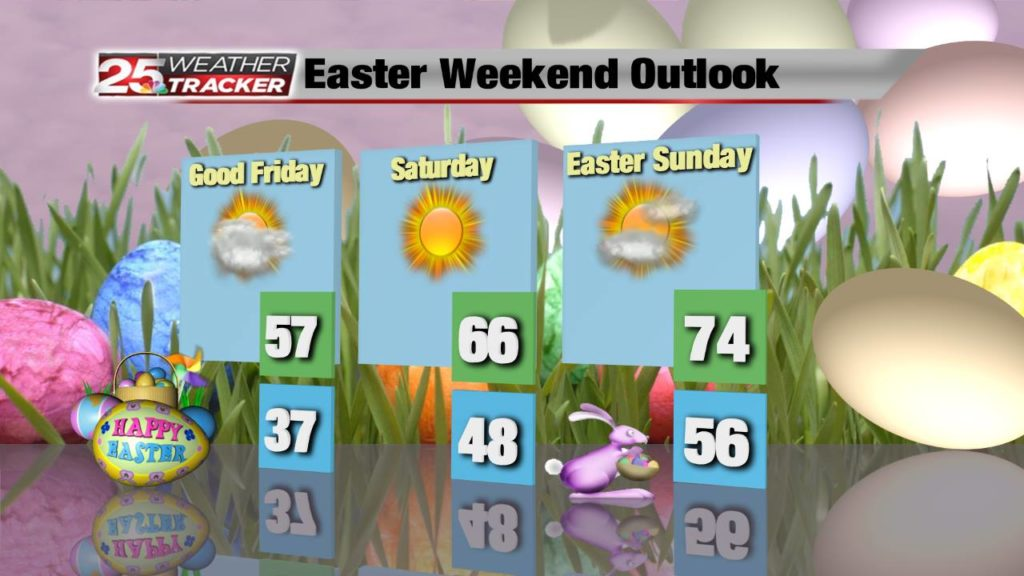 Easter Weekend Forecast