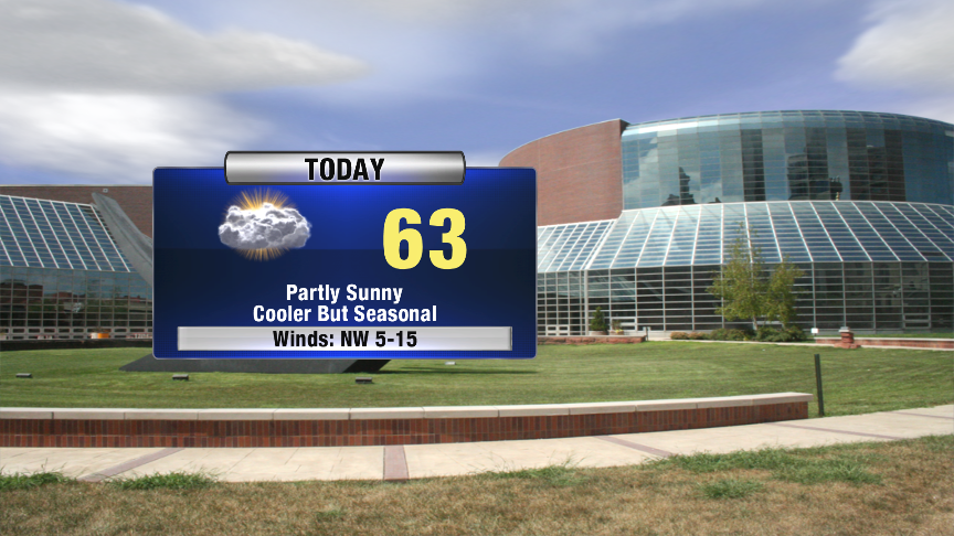 Cloudy & Cooler Tuesday