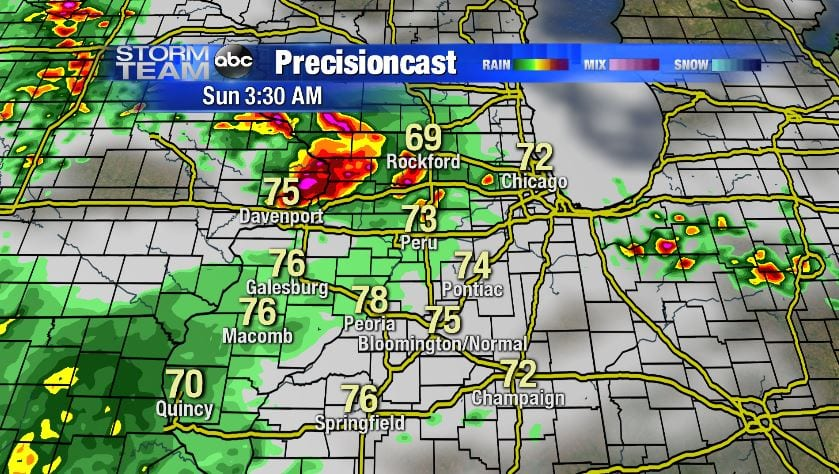 The Chance For Showers and Storms Continue