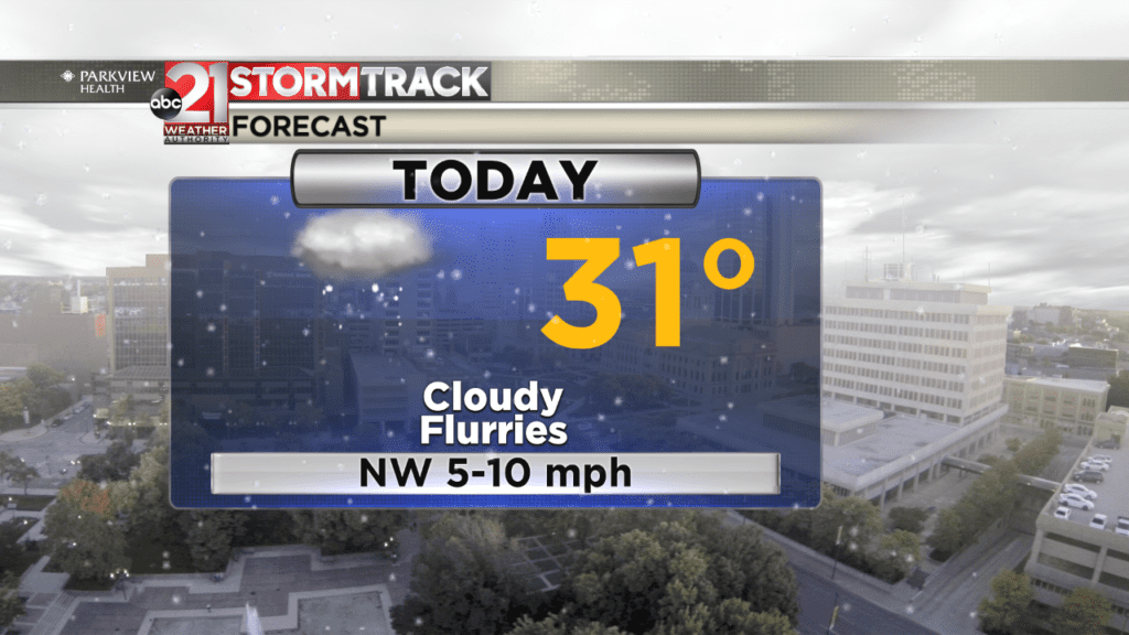 Early flurries and remaining cool