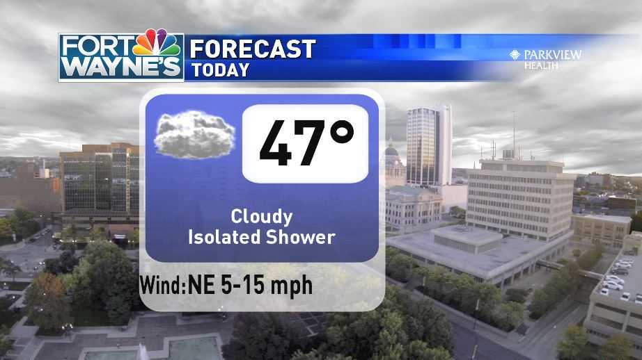 Comfortable temps and cloudy today