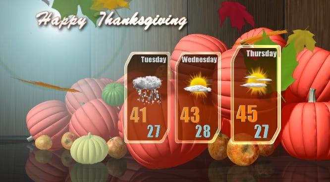 Rain/snow showers today….dry into Thanksgiving!