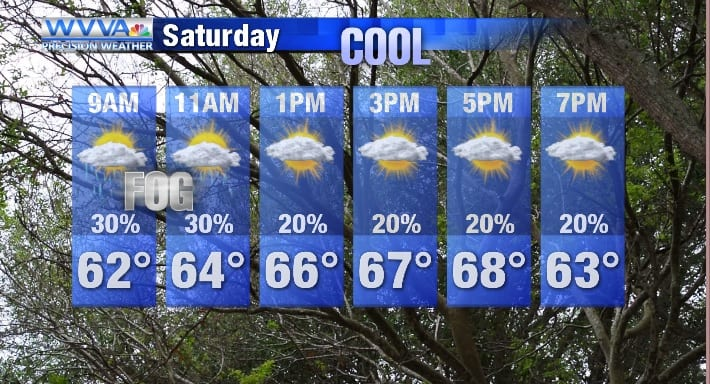 Showers wrap up through Saturday, a mainly cool and dry weekend