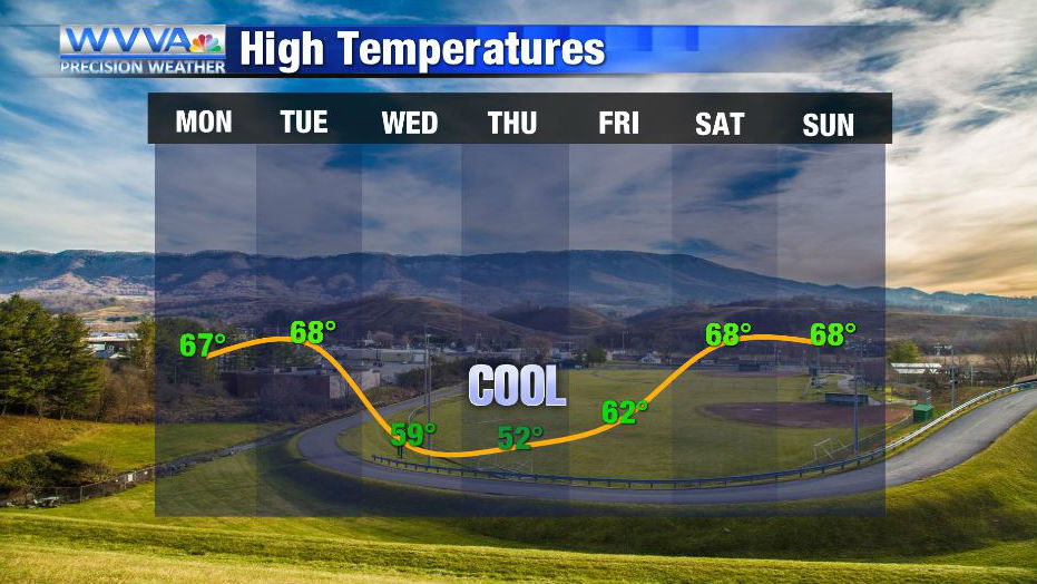 Very seasonable the next couple days; rain returns for Wednesday along a cold front which will bring a cooler air mass for mid-week..