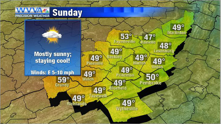 Cool and clear for Sunday; cooler air, and minimal rain chances remain into next week.