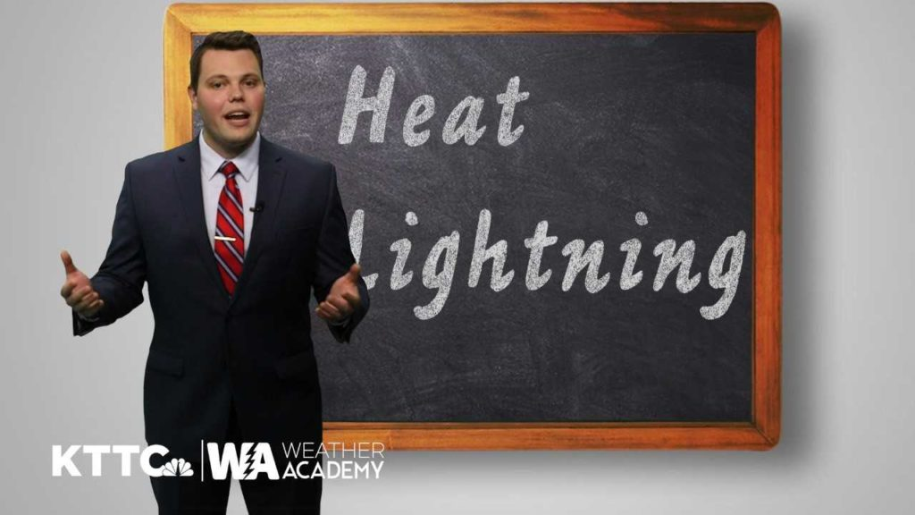 Nick Weather Academy