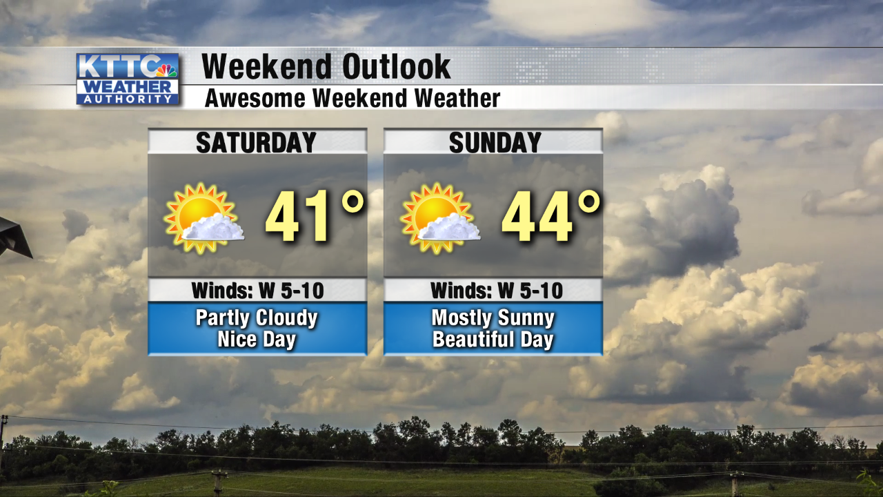 Beautiful weekend ahead