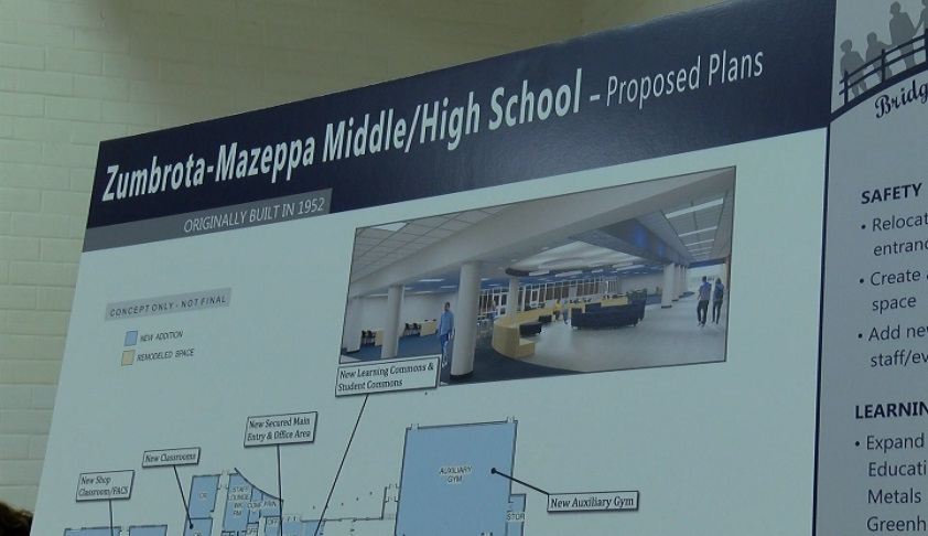 Picture of Z-M referendum proposal
