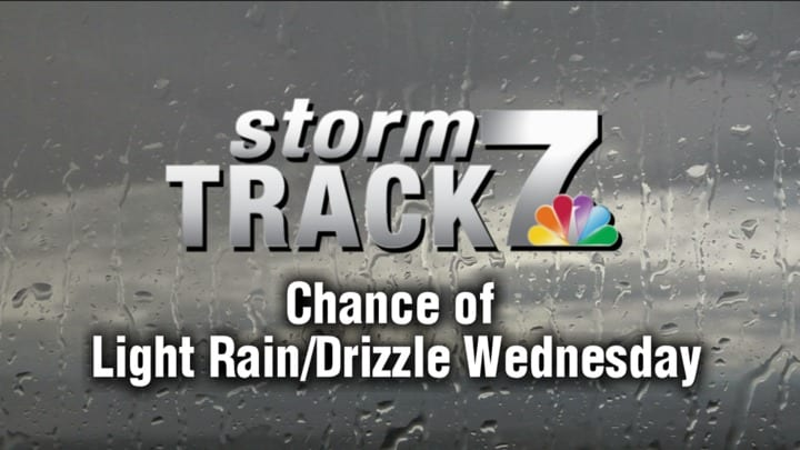 TRACKING: Light rain/drizzle
