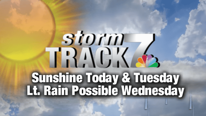 TRACKING: Pleasant start to the week