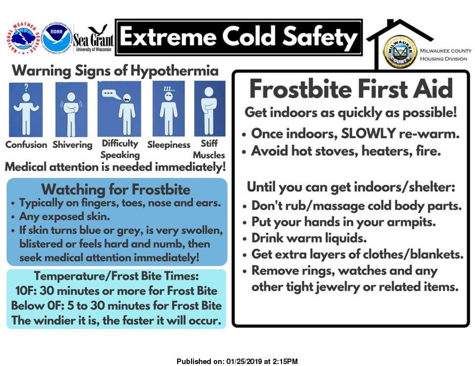 Signs of hypothermia from NWS