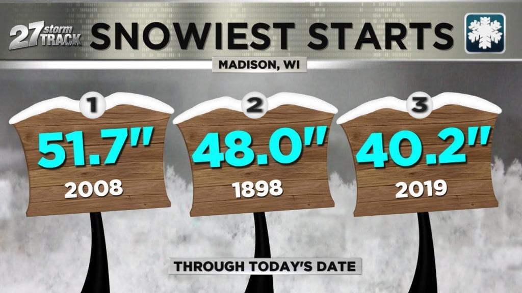 Third snowiest start to the year on record in southern Wisconsin