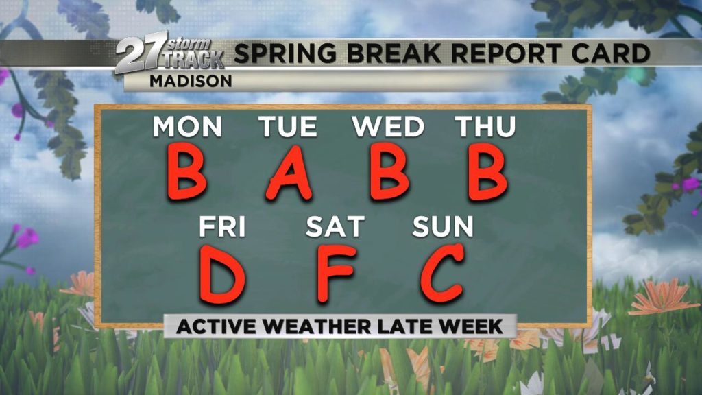 Quiet weather to start spring break, turning active late week