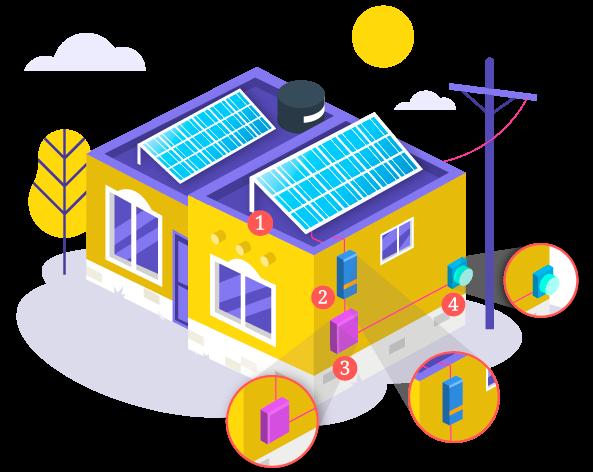 Como funciona la Energía Solar