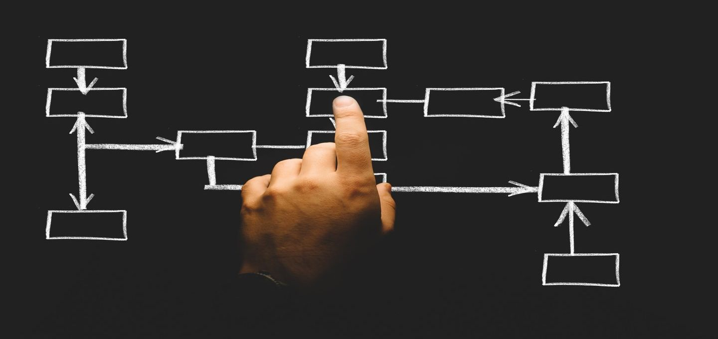 Photo of a person pointing at a flowchart