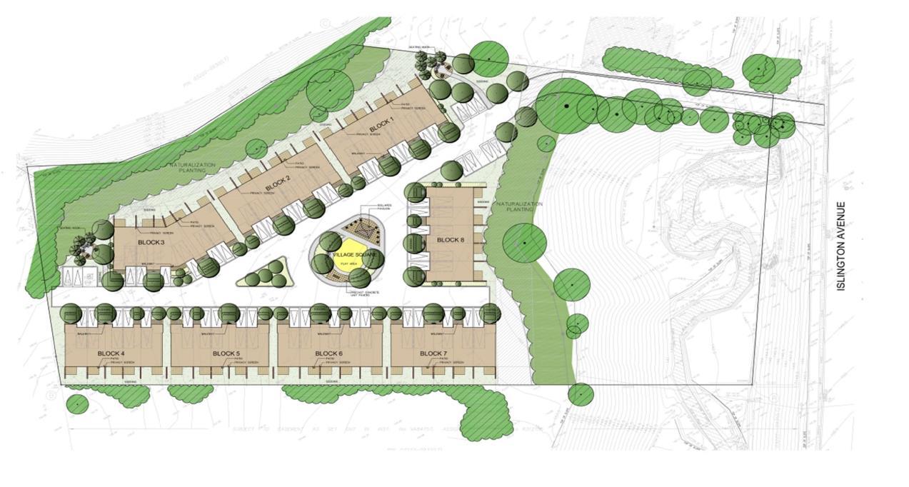 Vaughan Islington Avenue Condos Site Plan