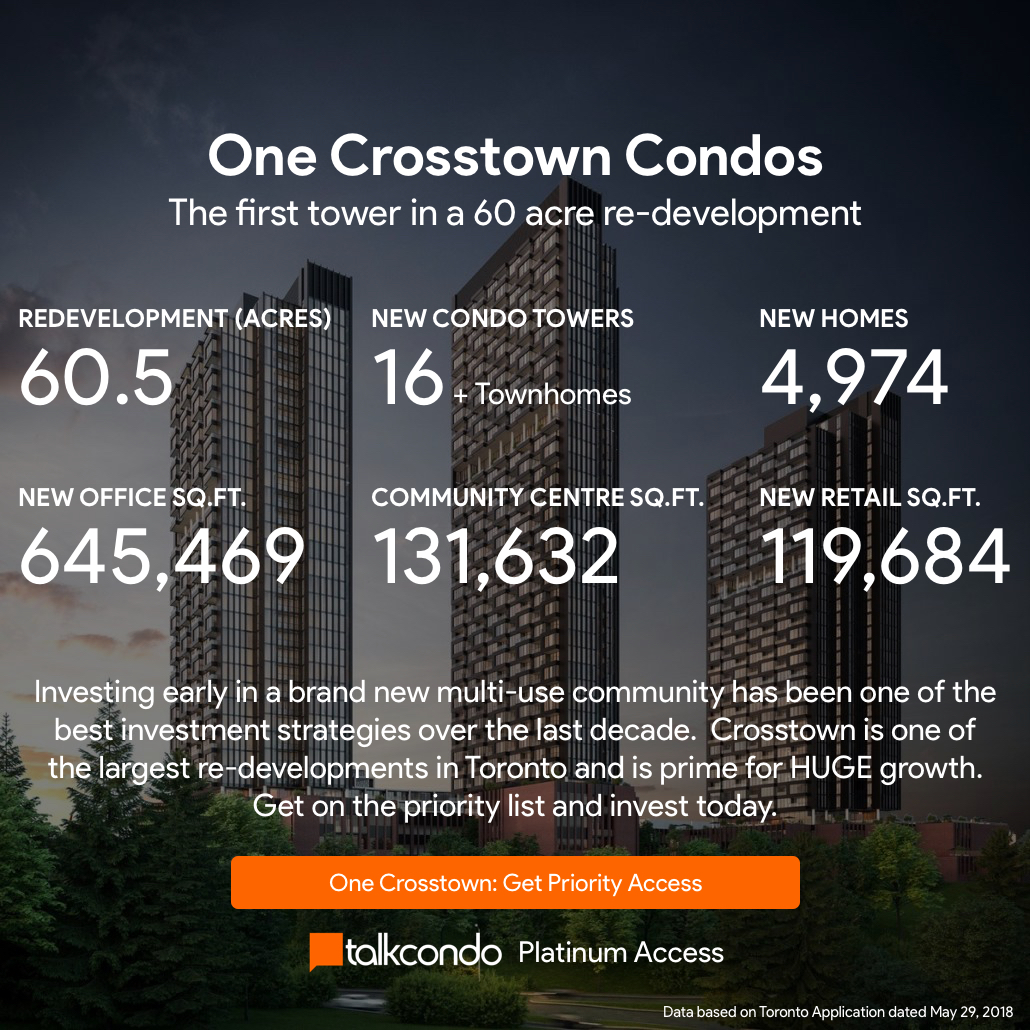 overview of the 60 acre redevelopment at crosstown condos