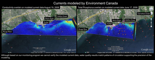 Lake Ontario Waterfront nearshore monitoring water quality