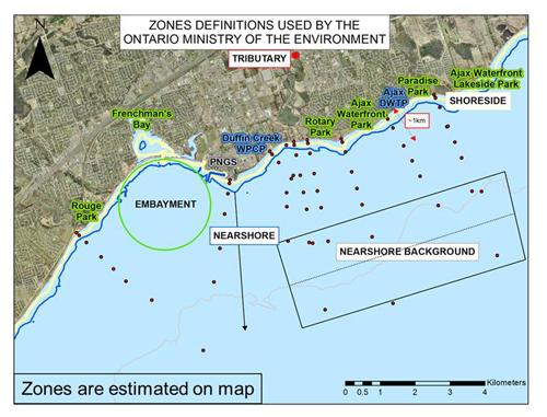 Lake Ontario Waterfront nearshore monitoring lake comparison