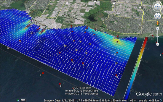 Lake Ontario Waterfront nearshore monitoring currents