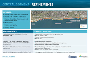Scarborough Waterfront Project Public Information Centre display panel 13