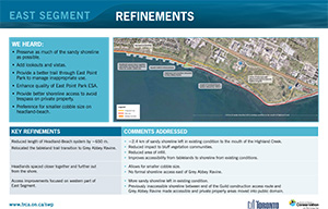 Scarborough Waterfront Project Public Information Centre display panel 14