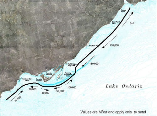 map of potential littoral transport