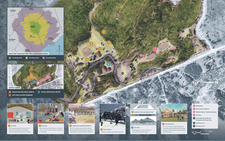 Bolton Camp concept map
