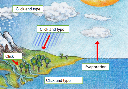 cover page of TRCA Watershed on Wheels water cycle e-learning resource