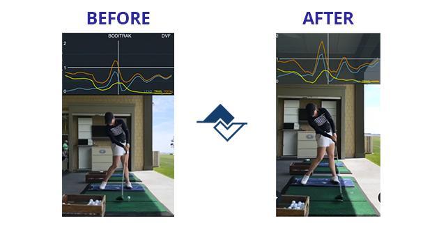 Using Boditrak To Optimize Transition In The Golf Swing Boditrak